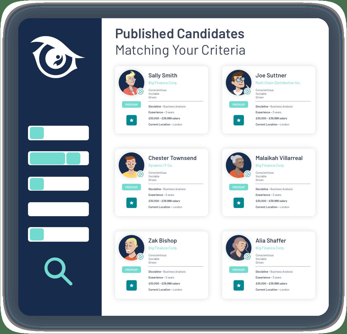 PeopleHawk Demo published profiles