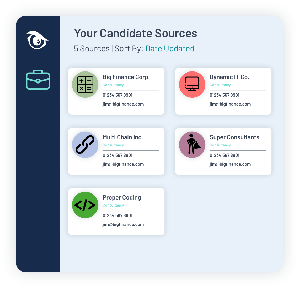 PeopleHawk Demo candidate sources