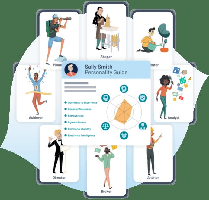 Peoplehawk personality test illustration